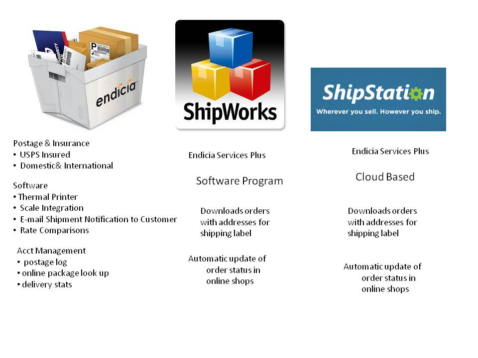 Photo of comparison of 3 different shipping programs